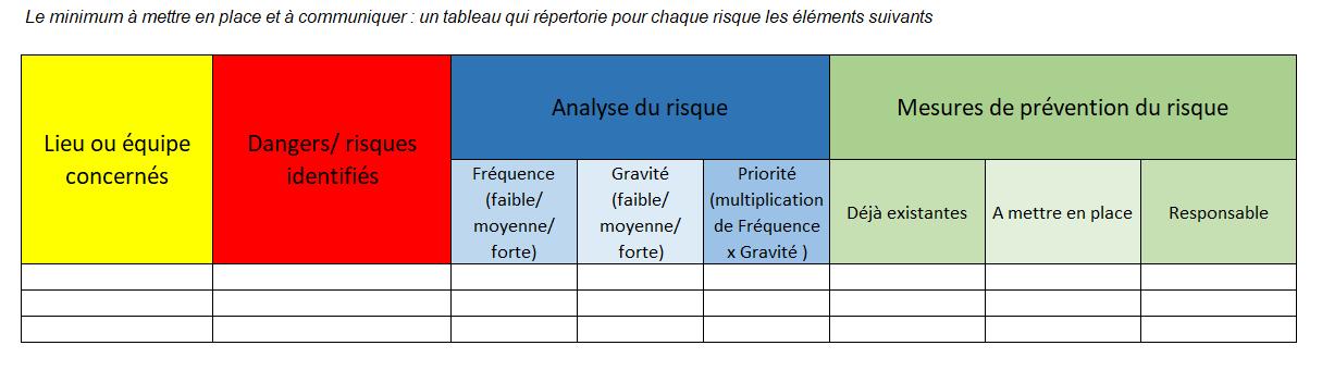 exemple de tableau d'évaluation des risques pour la DUERP